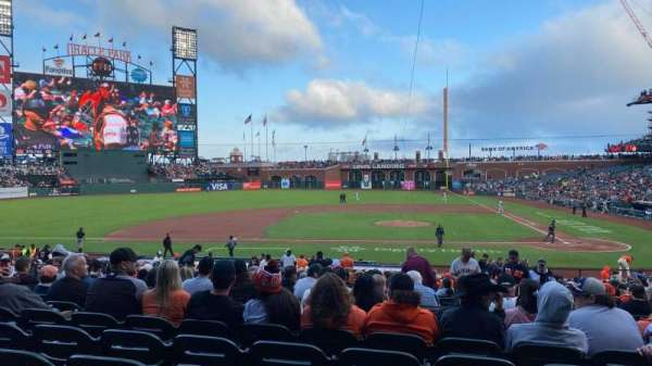 Oracle Park, section: 122, row: 30, seat: 8