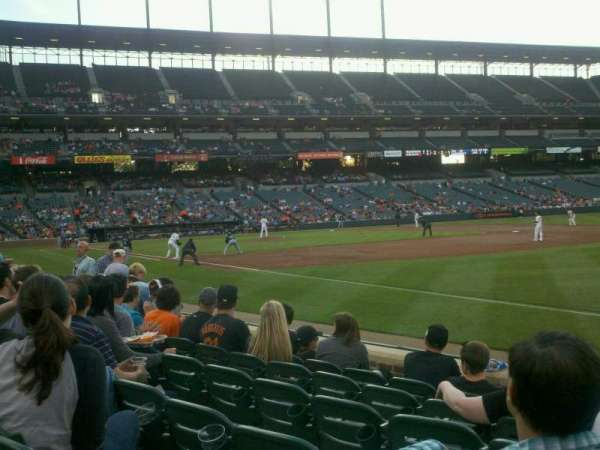 Oriole Park at Camden Yards, section: 12, row: 6, seat: 4