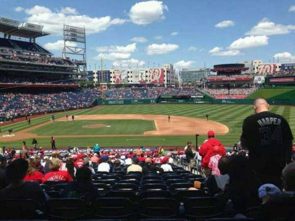 Nationals Park, section: 129, row: Y, seat: 15