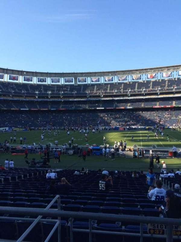 San Diego Stadium, section: P37, row: 1, seat: 16