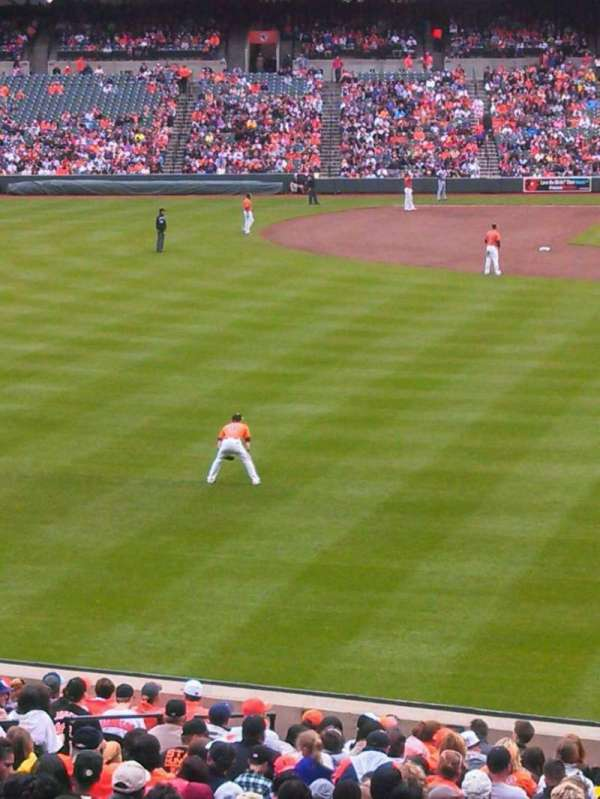 Oriole Park at Camden Yards, section: 81, row: 3, seat: 1