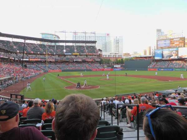 Oriole Park at Camden Yards, section: 32, row: 19, seat: 2