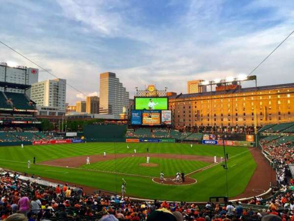 Oriole Park at Camden Yards, section: 39, row: 6, seat: 6