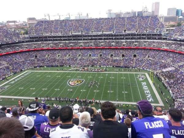 M&T Bank Stadium, section: 524, row: 27, seat: 15