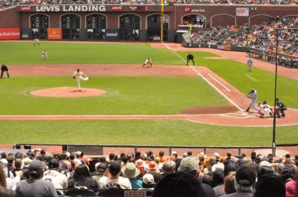 Oracle Park, section: 121, row: 35, seat: 1
