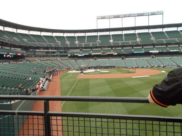 Oriole Park at Camden Yards, section: Right Field Standing Room Only