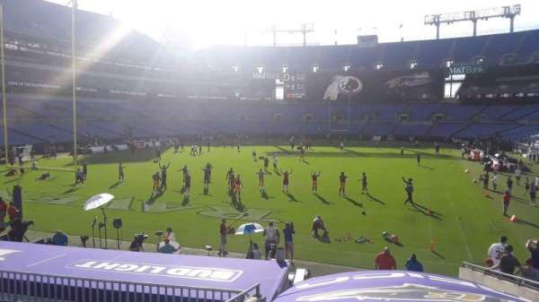 M&T Bank Stadium, section: 111, row: 18, seat: 6