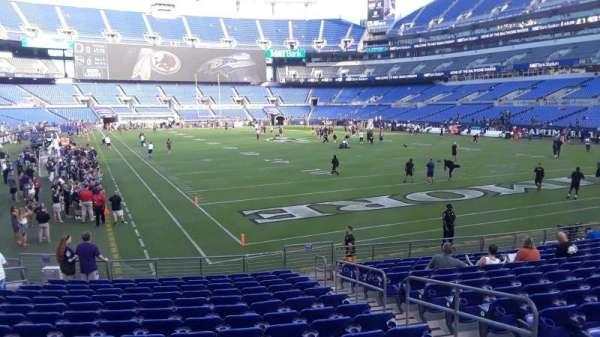 M&T Bank Stadium, section: 144, row: 15, seat: 5
