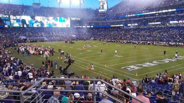 M&T Bank Stadium, section: 145, row: 22, seat: 9