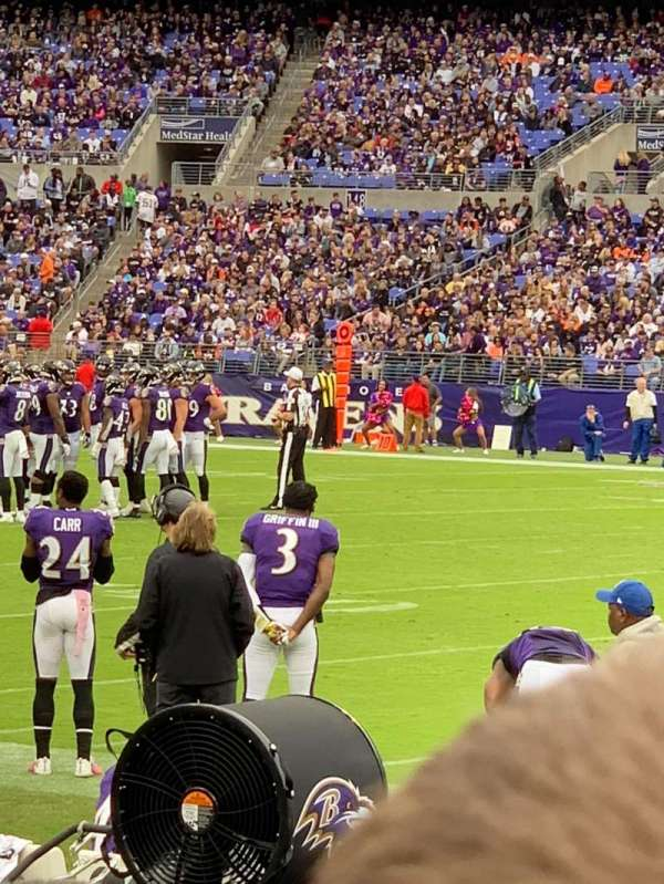 M&T Bank Stadium, section: 125, row: 5, seat: 12