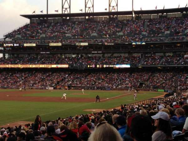 Oracle Park, section: 132, row: 27 , seat: 7