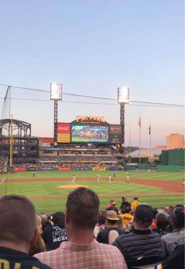 PNC Park, section: 113, row: H, seat: 14
