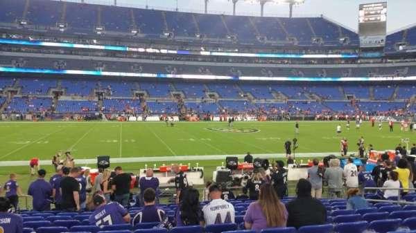 M&T Bank Stadium, section: 128, row: 13, seat: 11