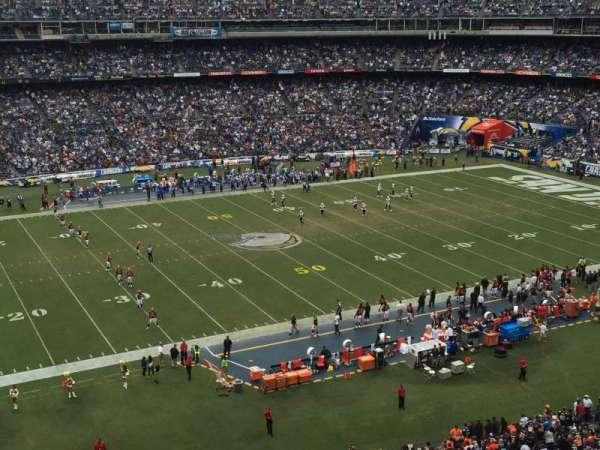SDCCU Stadium, section: LV2, row: 2, seat: 10