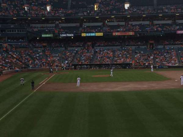 Oriole Park at Camden Yards, section: SRO (Right Field Flag Court)