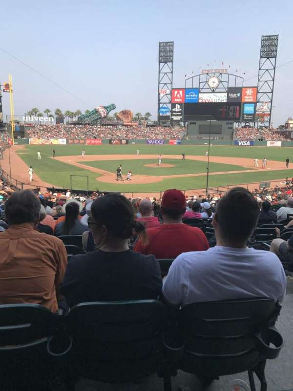 Oracle Park, section: 114, row: 30, seat: 2