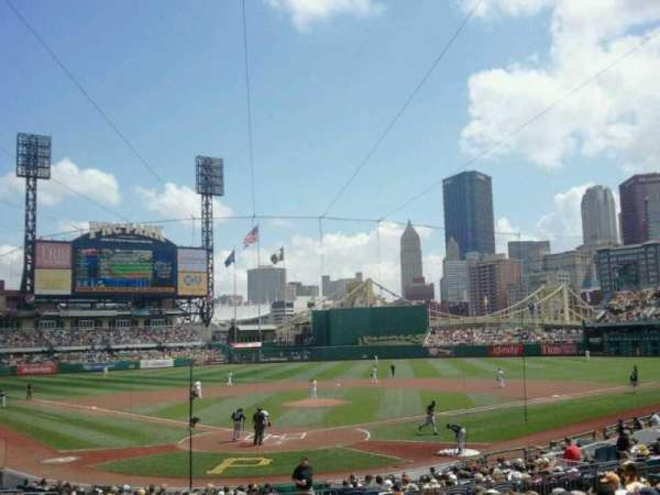 PNC Park, section: 115, row: N, seat: 20