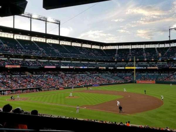 Oriole Park at Camden Yards, section: 15, row: 6, seat: 2