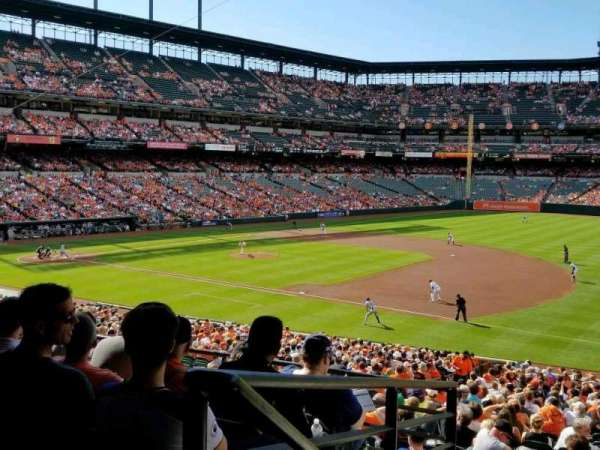 Oriole Park at Camden Yards, section: 15, row: 6, seat: 5