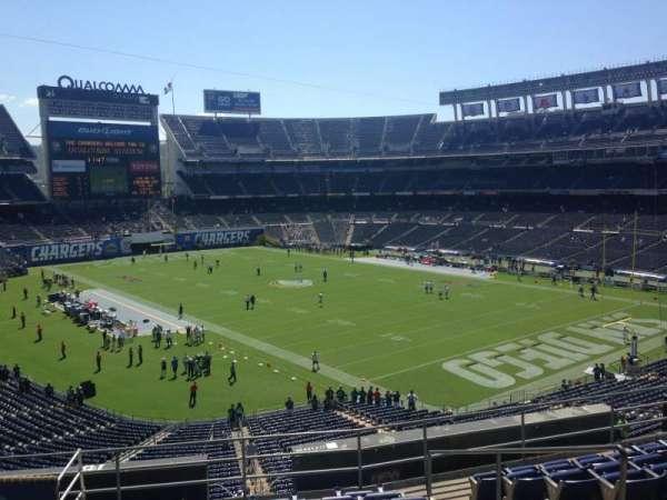 SDCCU Stadium, section: C15, row: 10, seat: 9