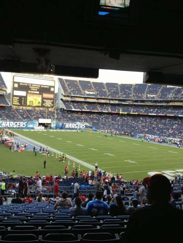 SDCCU Stadium, section: P16, row: 21, seat: 3-6