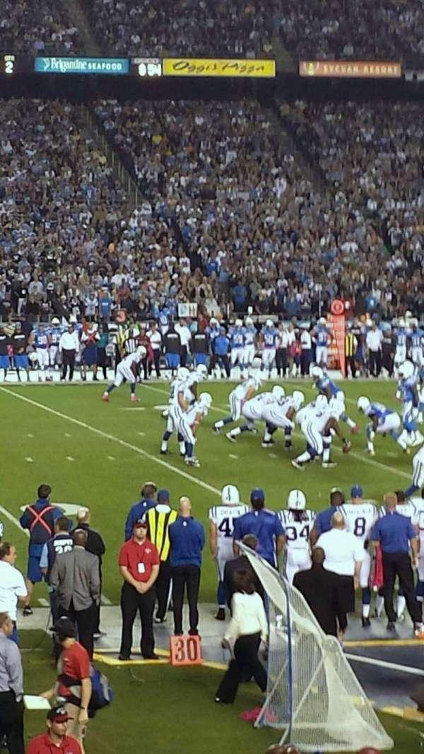 San Diego Stadium, section: F3, row: 22, seat: 14