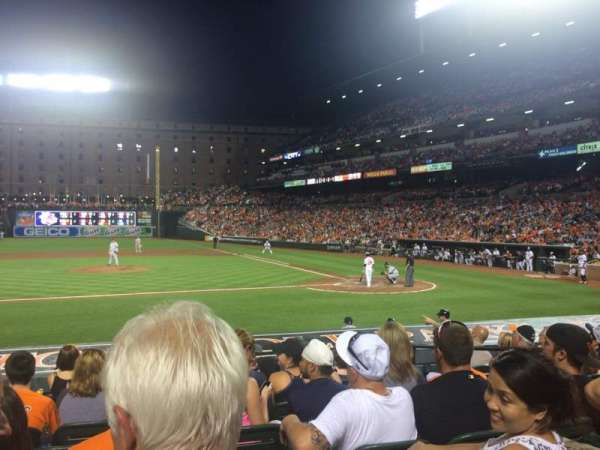 Oriole Park at Camden Yards, section: 50, row: 8, seat: 6