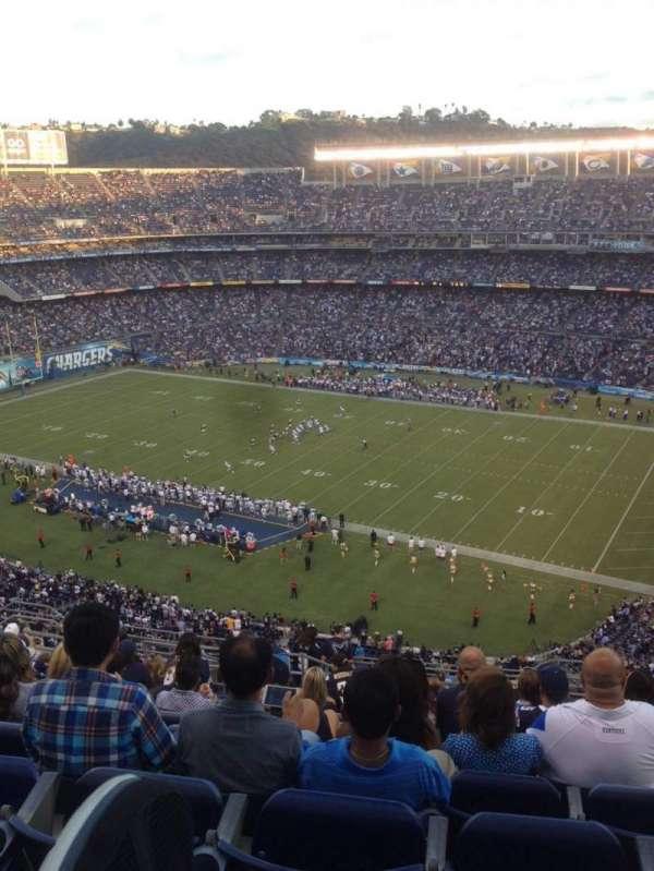 SDCCU Stadium, section: V11, row: 18