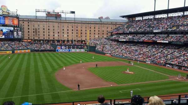 Oriole Park at Camden Yards, section: 254, row: 5, seat: 10