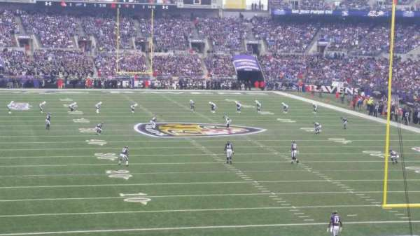 M&T Bank Stadium, section: 142, row: 37, seat: 4