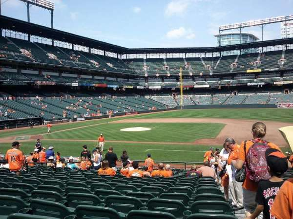Oriole Park at Camden Yards, section: 18, row: 18, seat: 13