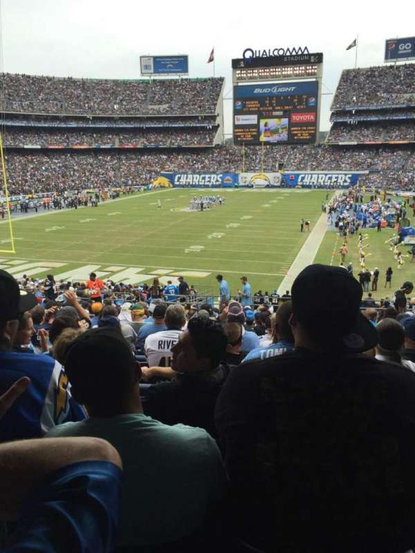 SDCCU Stadium, section: P24, row: 18, seat: 7,8