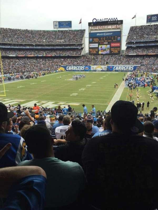 San Diego Stadium, section: P24, row: 18, seat: 7,8
