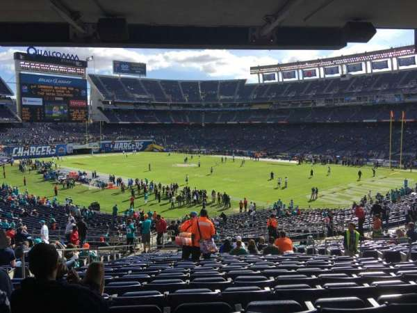 SDCCU Stadium, section: P14, row: 20, seat: 6