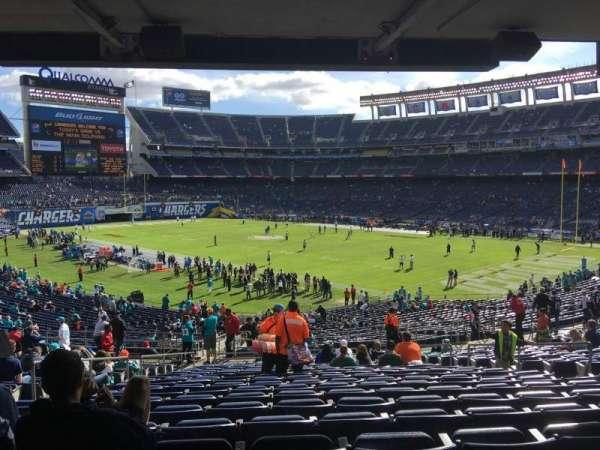 San Diego Stadium, section: P14, row: 20, seat: 6