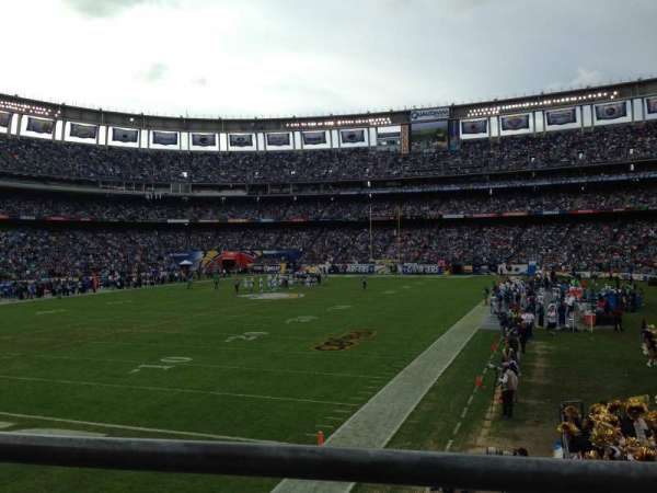 SDCCU Stadium, section: P55, row: C, seat: 16-17