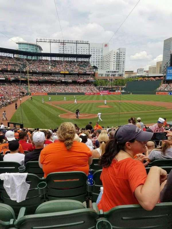Oriole Park at Camden Yards, section: 32, row: 23, seat: 8