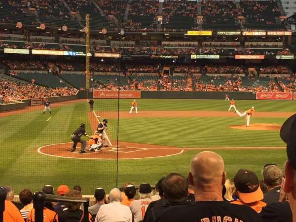 Oriole Park at Camden Yards, section: 28, row: 13, seat: 7