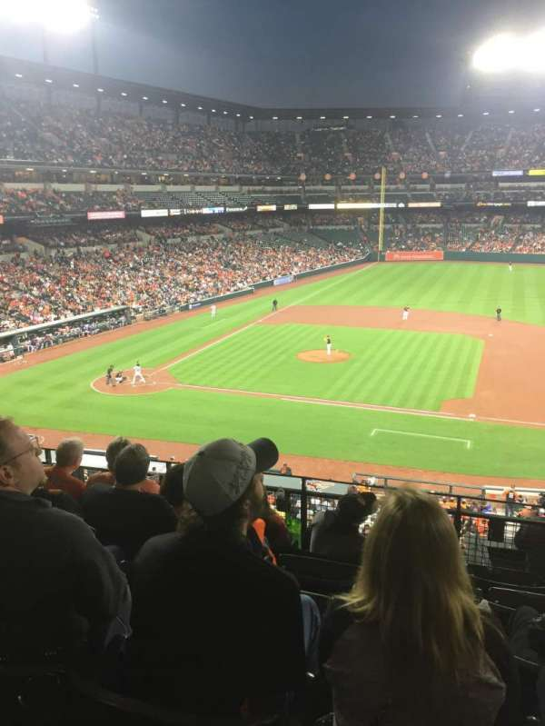 Oriole Park at Camden Yards, section: 220, row: 9, seat: 13