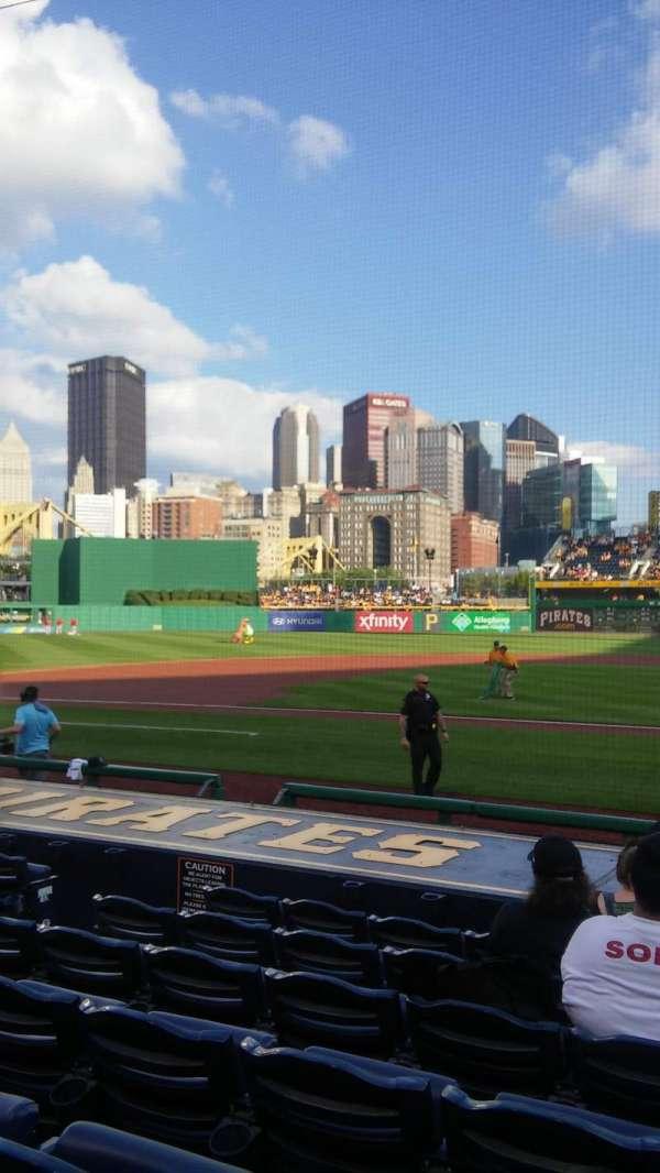 PNC Park, section: 21, row: M, seat: 6