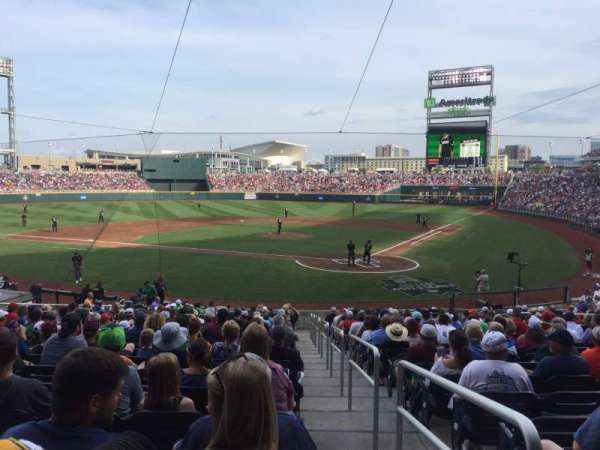 TD Ameritrade Park, section: 114, row: 23, seat: 1