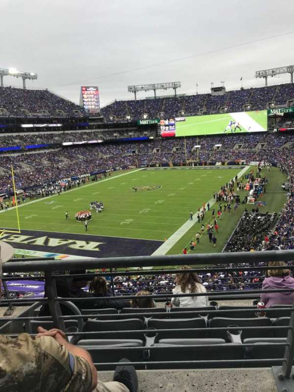 M&T Bank Stadium, section: 209, row: 5, seat: 8