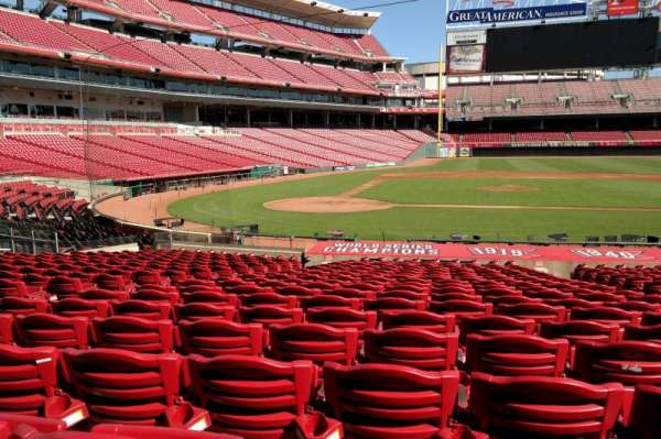 Great American Ball Park, section: 128, row: W, seat: 6