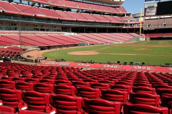 Great American Ball Park, section: 129, row: v, seat: 6