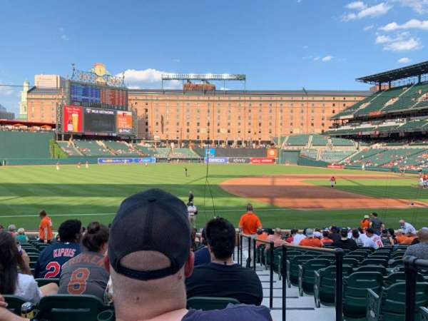 Oriole Park at Camden Yards, section: 58, row: 19, seat: 1
