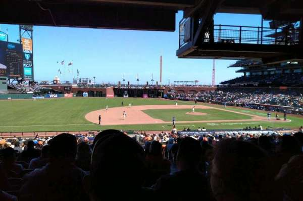 Oracle Park, section: 125, row: 36, seat: 2