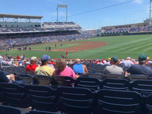 TD Ameritrade Park, section: 104, row: 24, seat: 13