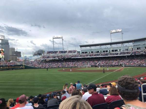 TD Ameritrade Park, section: 123, row: 16, seat: 8