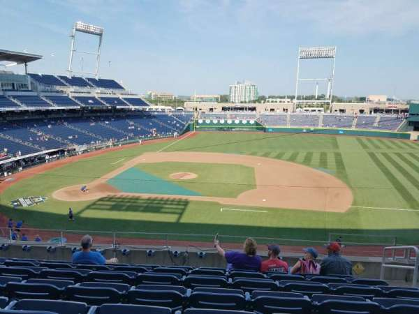 TD Ameritrade Park, section: 207, row: 7, seat: 5