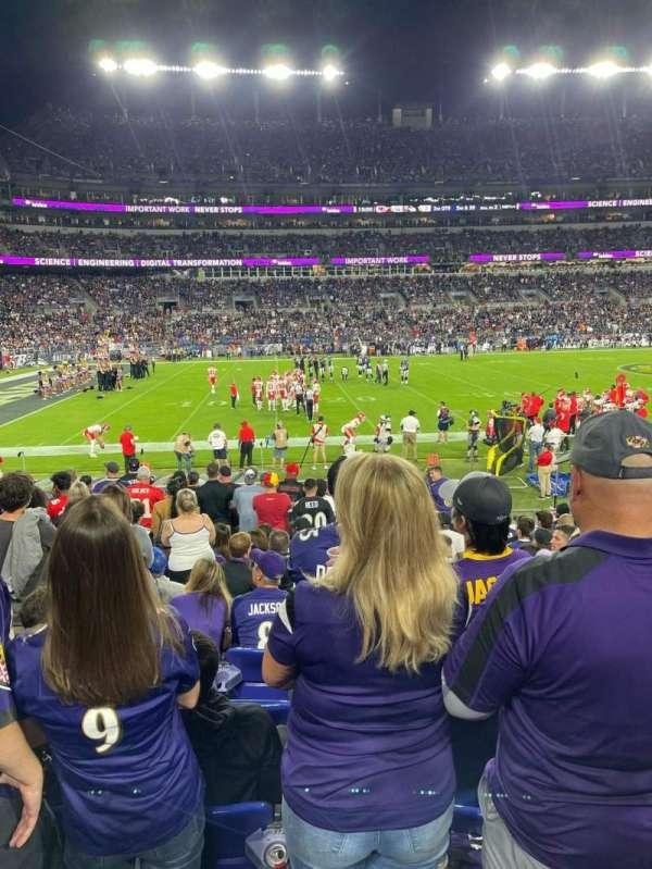 M&T Bank Stadium, section: 102, row: 14, seat: 15